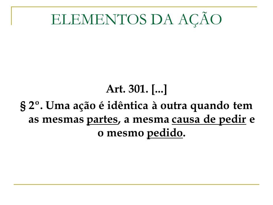 ELEMENTOS DA AÇÃO Art. 301. [...]